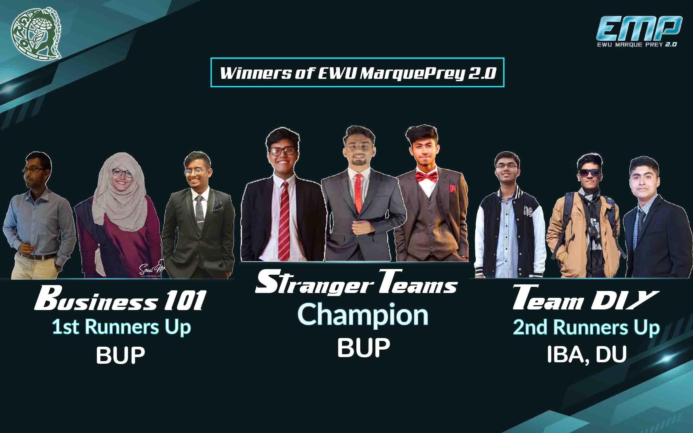 EWU MarquePrey 2.0 an Agro Branding Competition