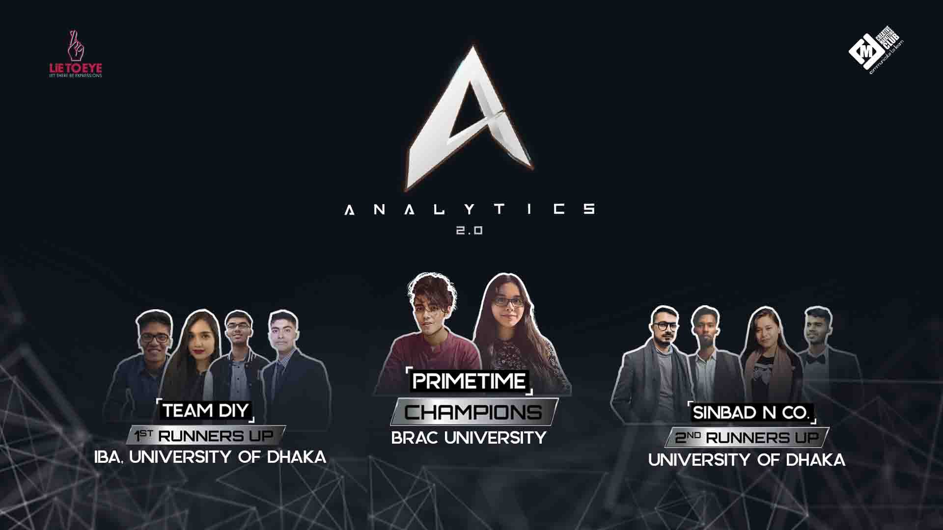 ANALYTICS 2.0 – Nation's Biggest Digital Marketing Competition lives up to its glorious legacy!